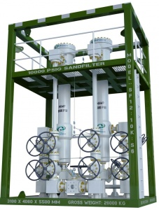 Wellhead Screen-Filter – Purpose, Design, and Comparison to Multiphase Desander (B-FSM-101)