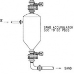 Liquid Desander –Valve Size and Selection (B-FSM064)