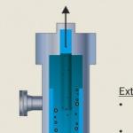 Multiphase Desander – Particle Travel (B-FSM085)