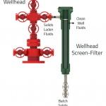 Wellhead Screen-Filter – General Design and Operation (B-FSM-102)