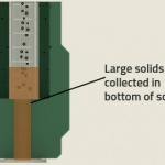 Wellhead Screen-Filter – Solids Collection and Discharge (B-FSM-104)