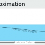 Separator Jetting – Movement of Solids in Separators (B-FSM-114)