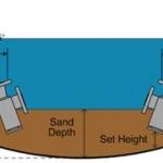 Separator Jetting – Cyclonic Jetting Unit Vessel Installation (B-FSM-124)
