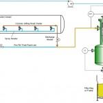 Separator Jetting – Flowsheet Design (B-FSM-131)